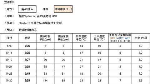 130530uji_k_figure.jpg